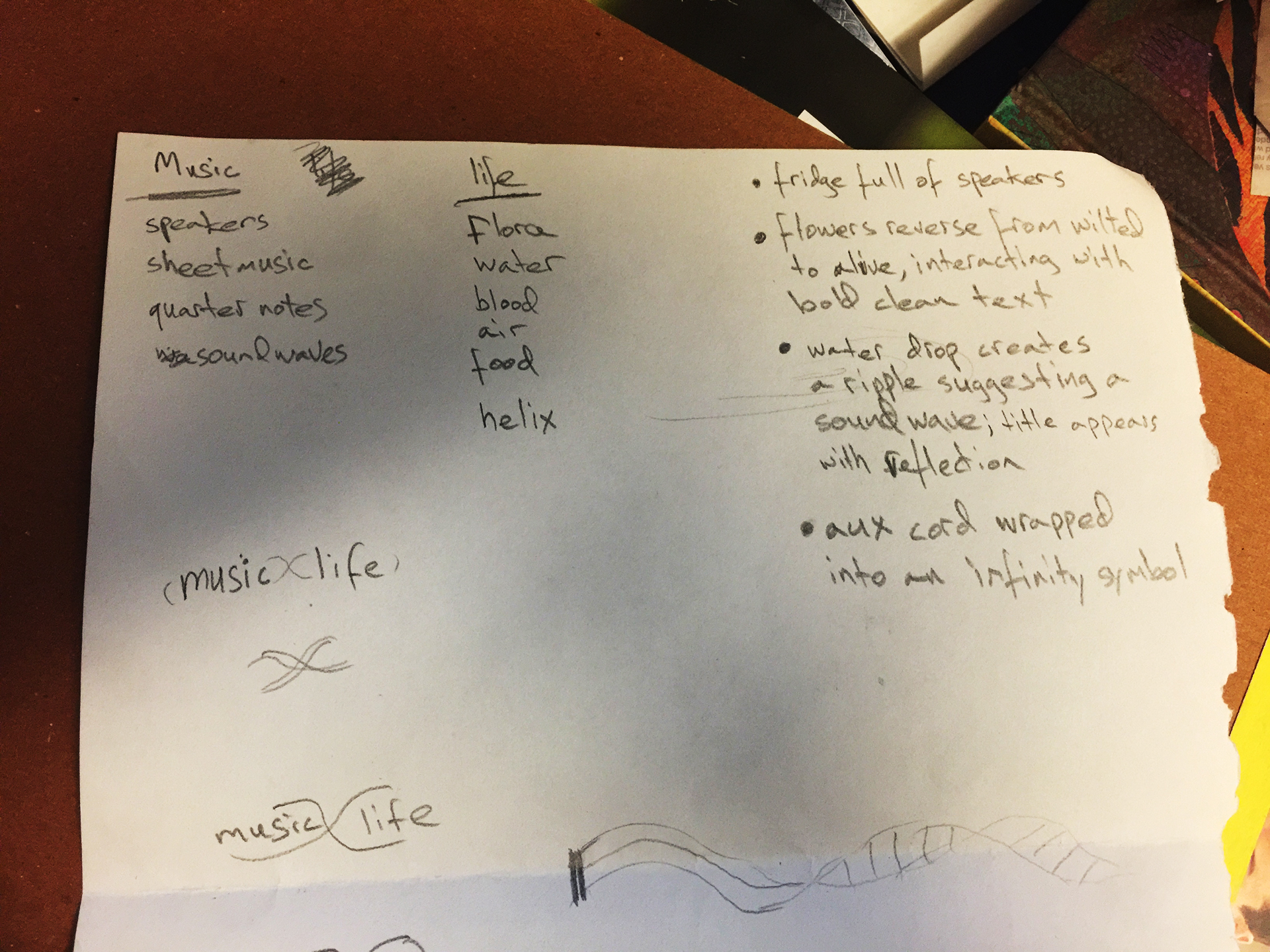Brain-storming notes & rough sketches that led to the final solution.