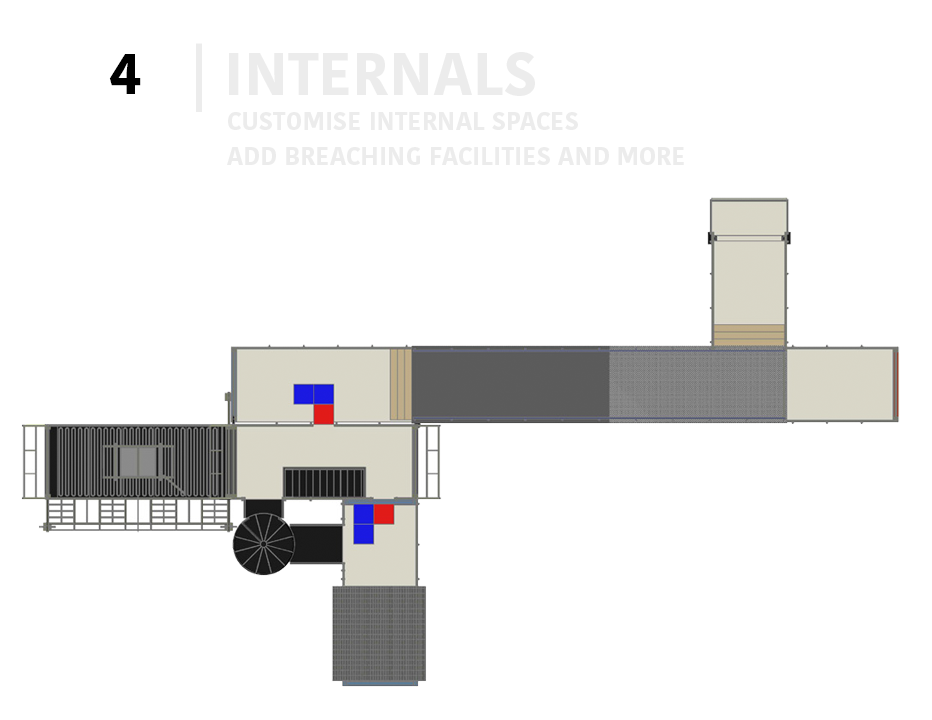 Operational Villages 4 Internals