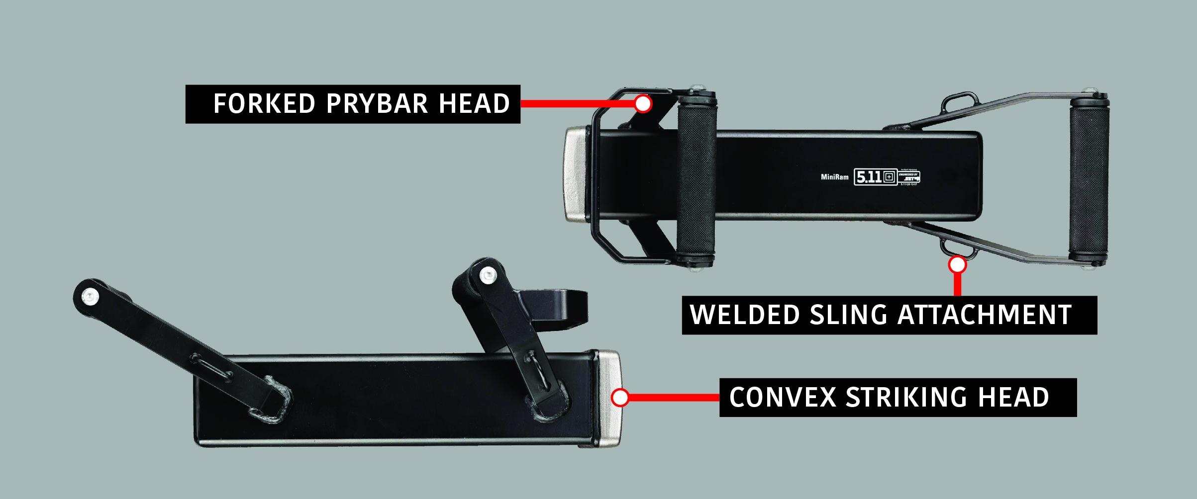 Mini Ram Diagram