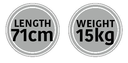 Medium Ram Dimensions