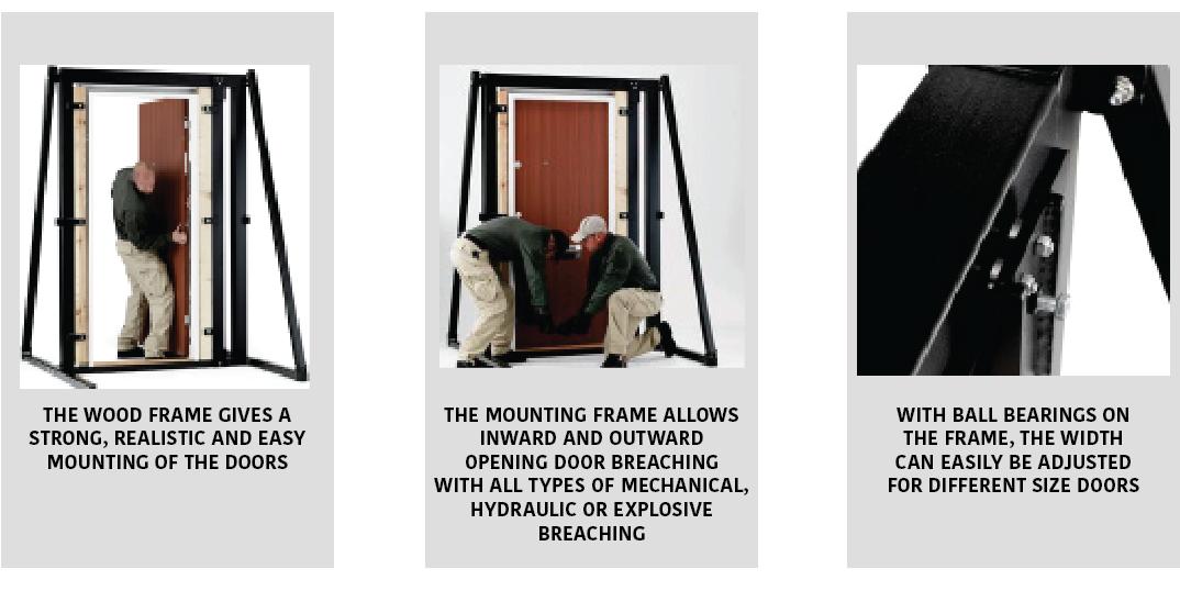 Door Mounting Frame Examples