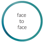 Face to face counselling helps build safety and trust by building on an interpersonal relationship with me as your therapist in an attuned empathic environment.