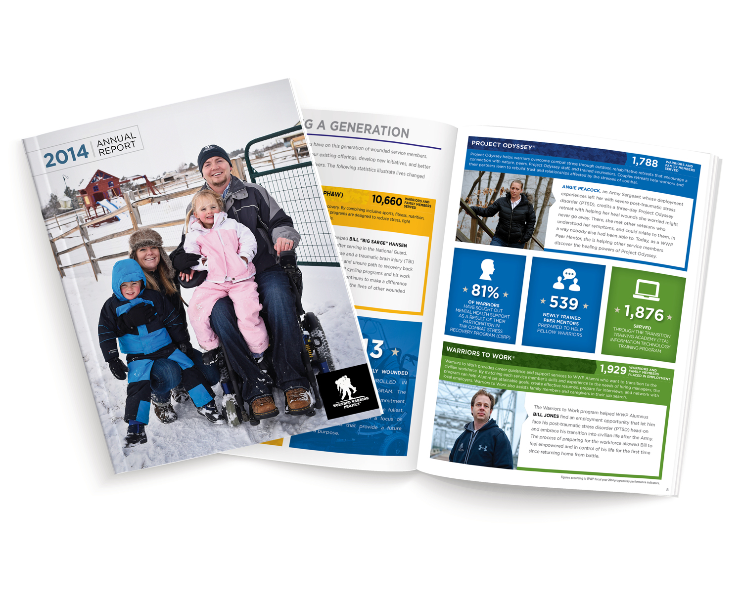 National Annual Report