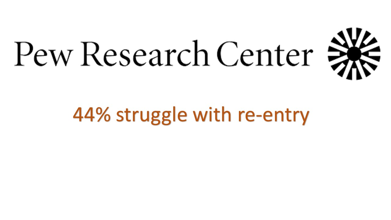 But PTSD isn't the only problem. A Pew Research Center survey found that 44 percent of veterans in the post 9/11 period struggle with adjusting to civilian life.
