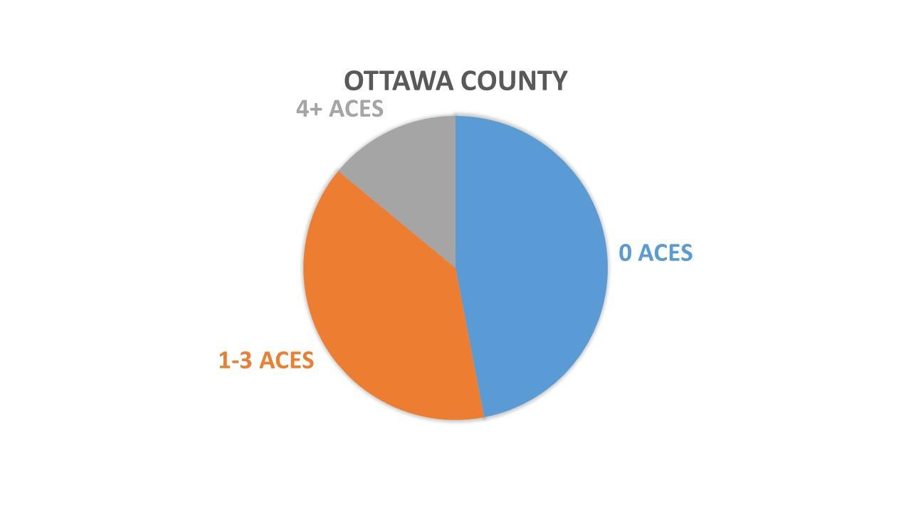 OttawaCo_ACES.jpg