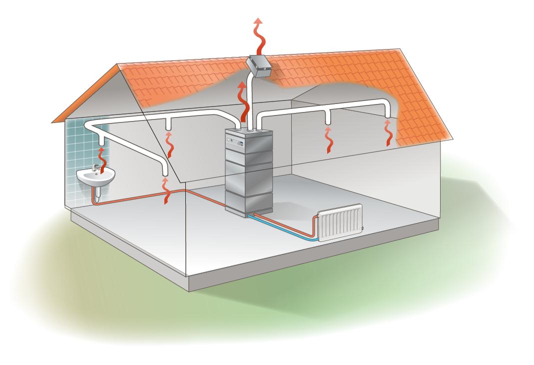 En frånluftsvärmepump utnyttjar värmen i frånluften för att värma husets värmesystem och tappvarmvatten.