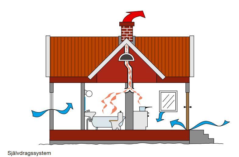 Bild: Energimyndigheten