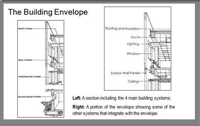 Building-Envelope.jpg