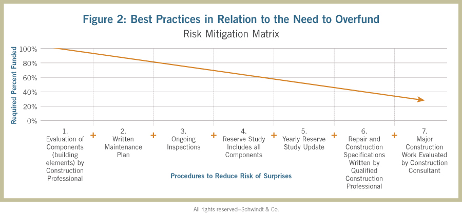 figure2-risk-mitigation-matrix_b.jpg