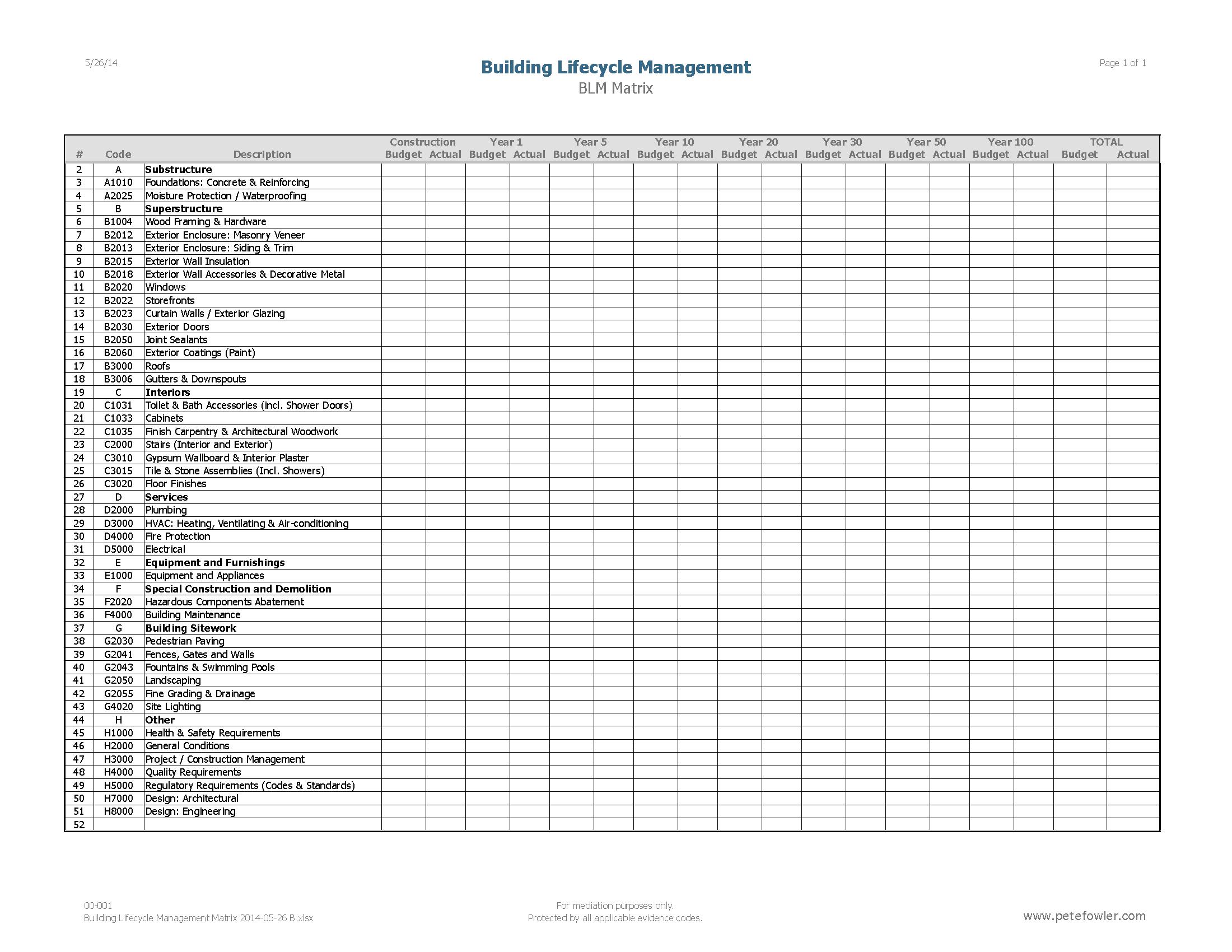 PFCS Building Lifecycle Maintenance Matrix (BLMX