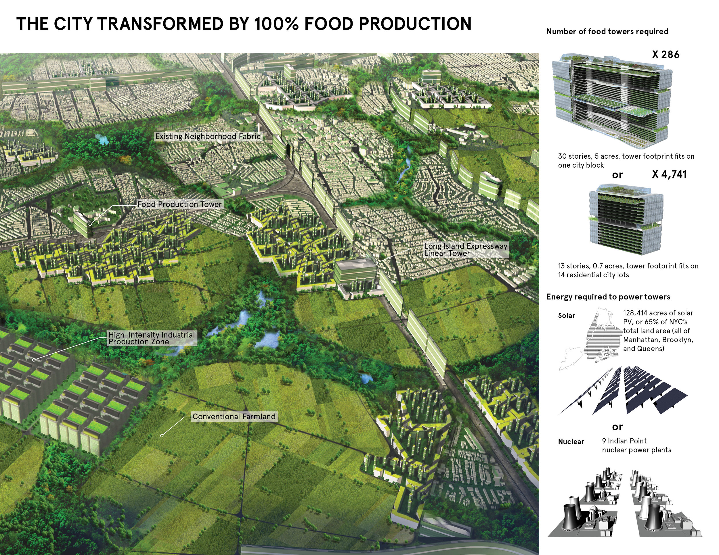 100% food production.jpg