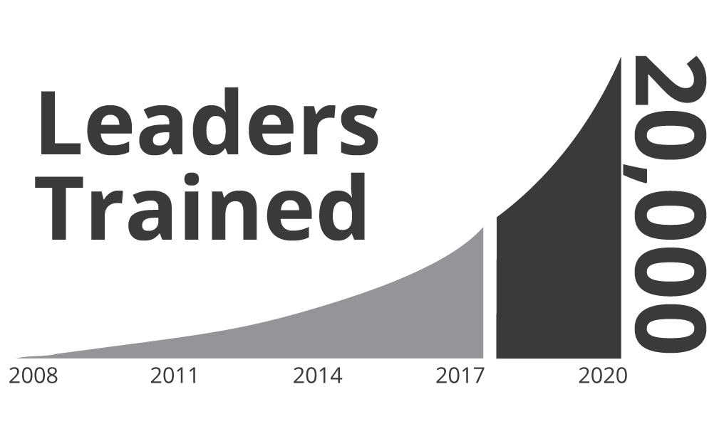 Leaders Trained-2018.png