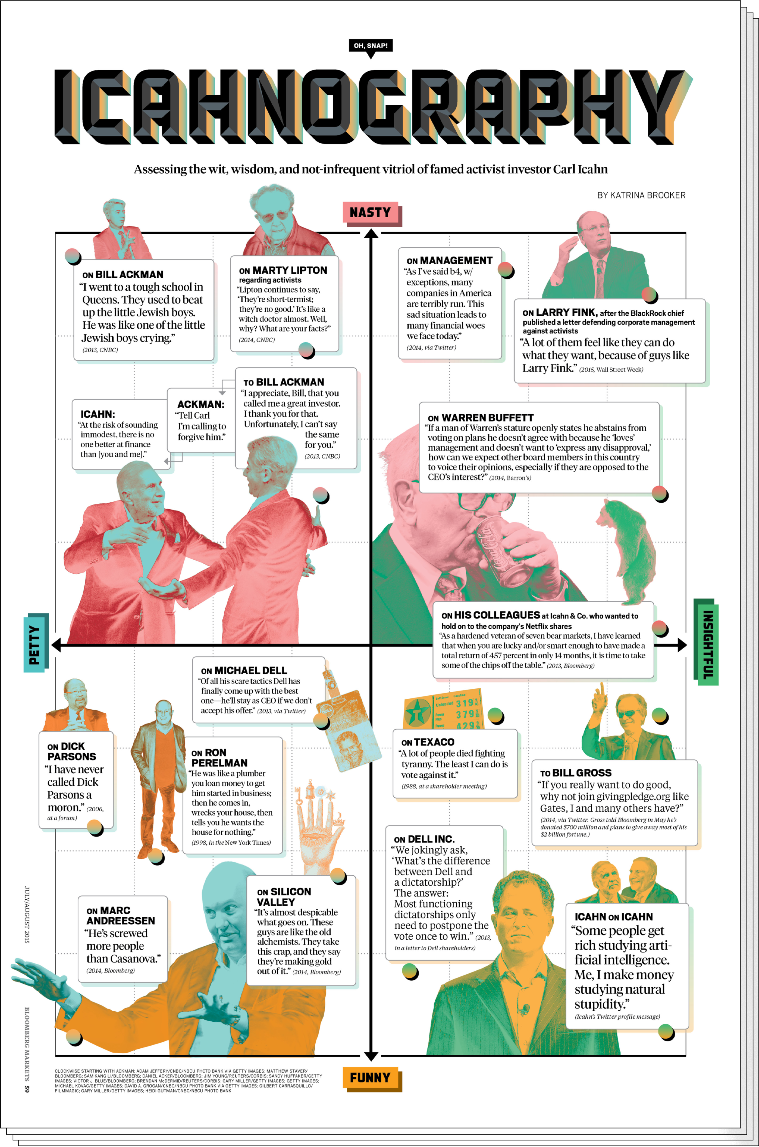 Lily Chow (Bloomberg Market Infographic)