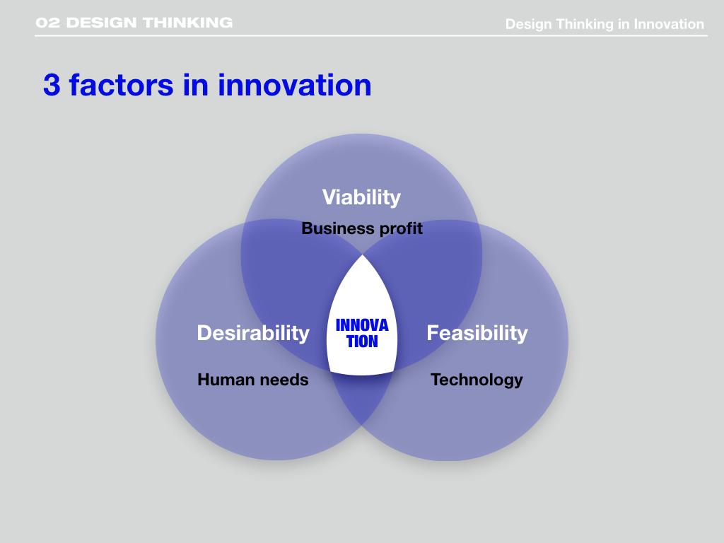 Innovation presentation_7.6.009.jpeg