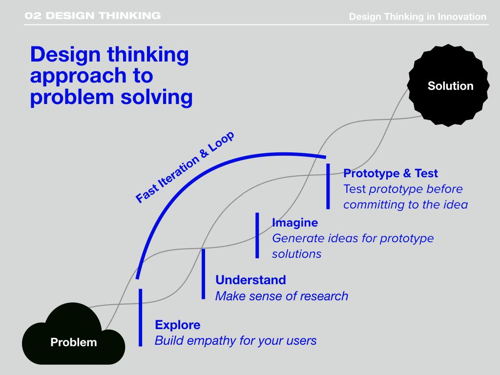 Innovation presentation_7.6.011.jpeg