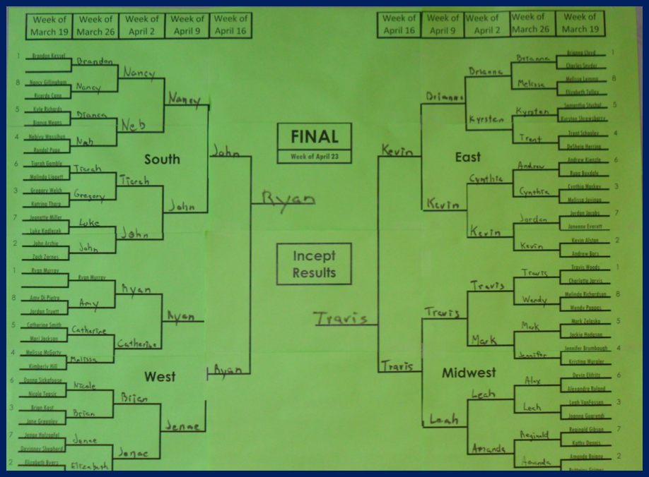 Call Center March Madness