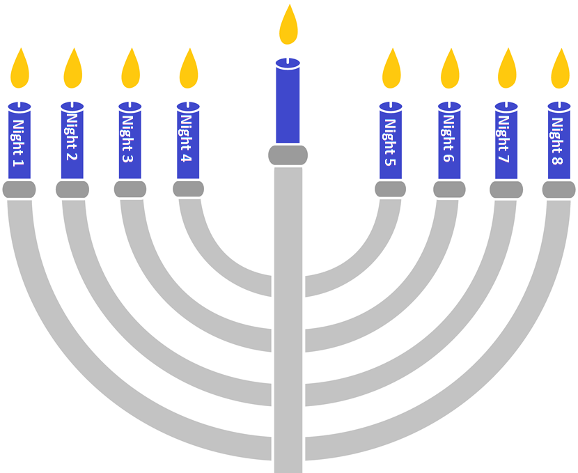 Hanukkah 8 Candles.png