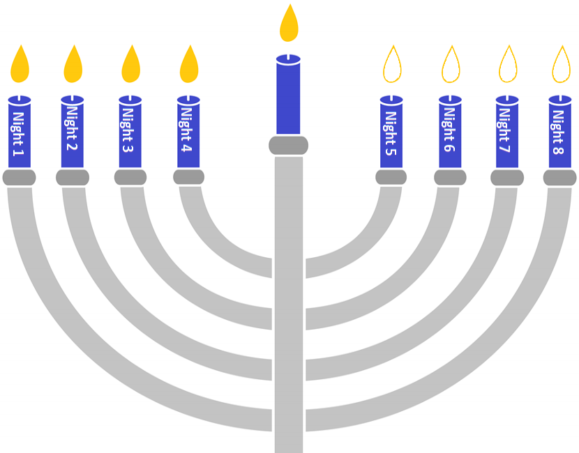 Hanukkah 4 Candles.png