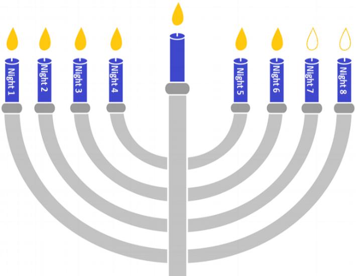 Hanukkah 6 Candles.png
