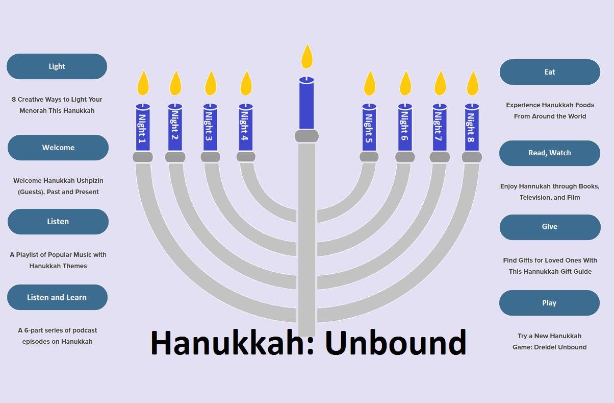 Hanukkah Unbound Facebook Promo.png