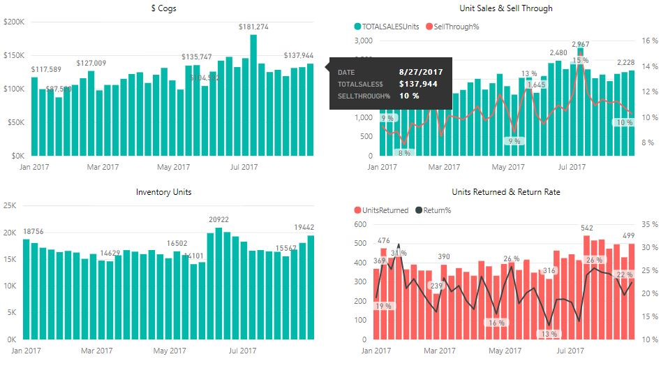 Analytics Example - Have full control over the information using the interactive reporting tool