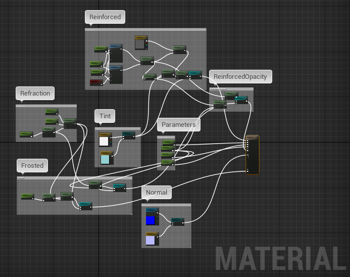Screenshot of the materials editor after following the tutorial above.