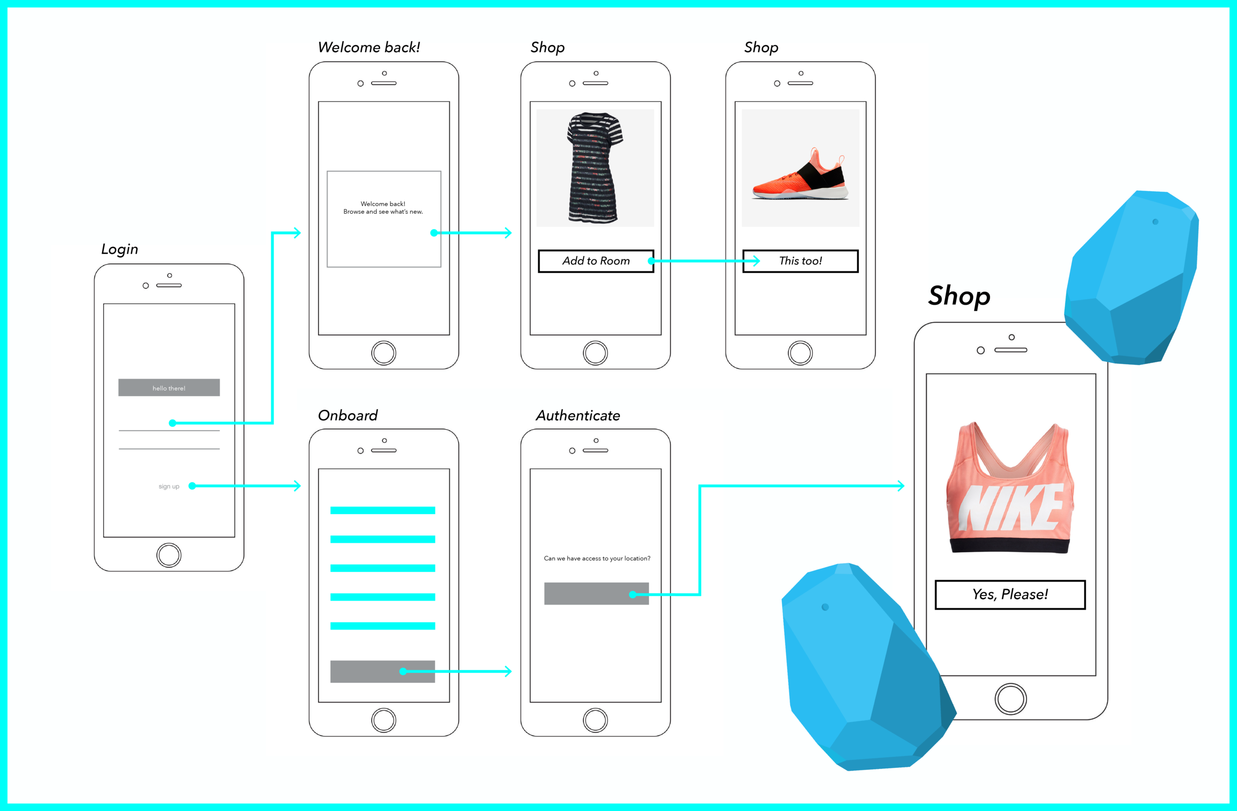 Basic Wireframe & User Journey