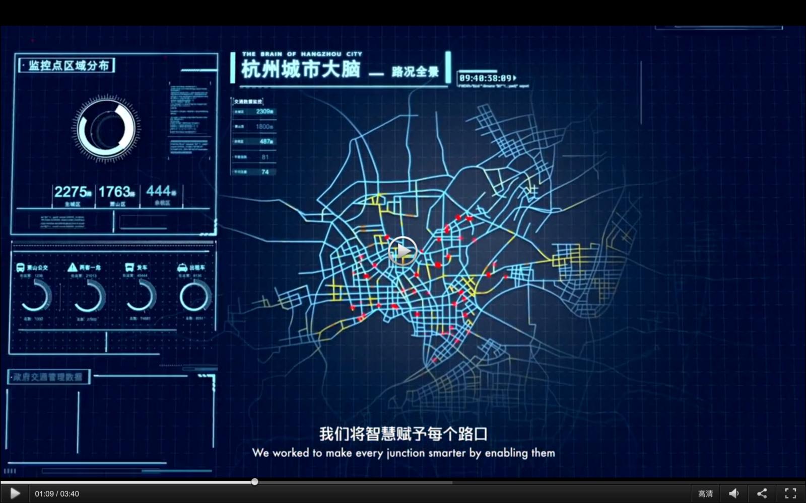 city brain.png