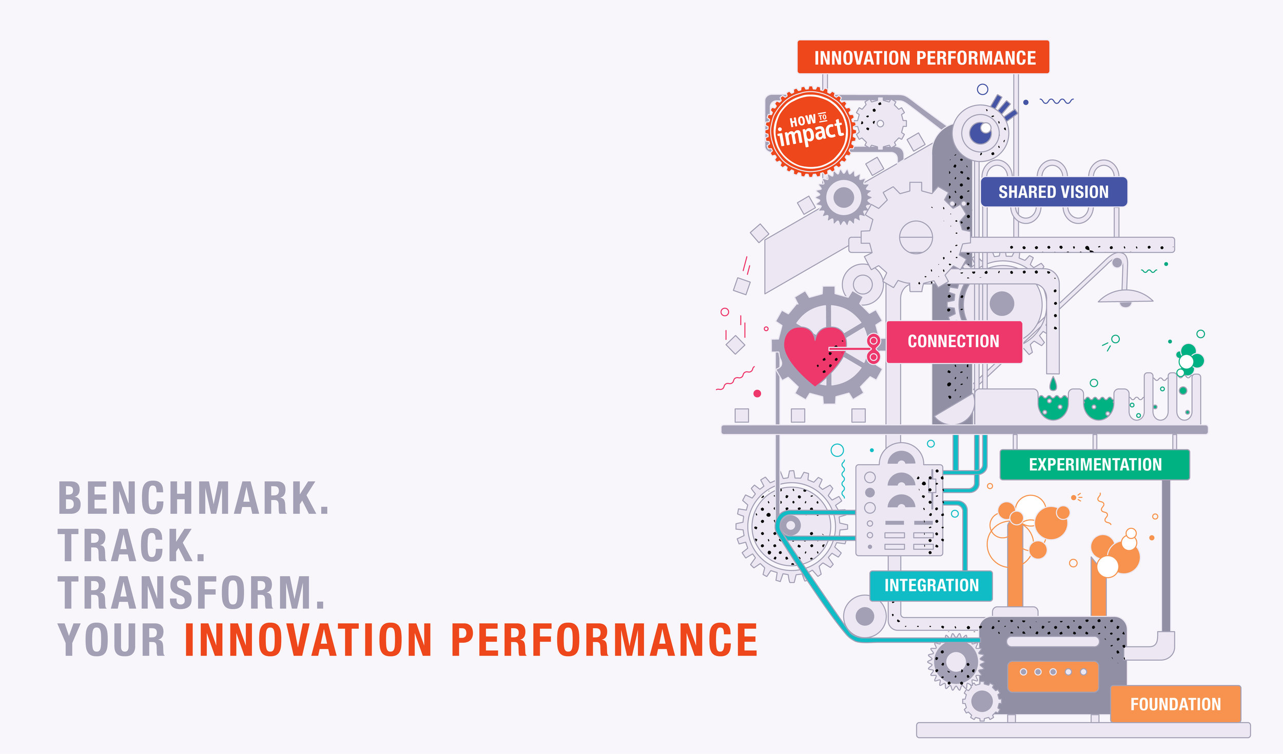 innovation performance_web-19.jpg
