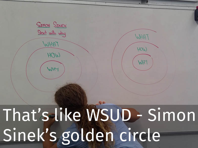 20150102 0121 That's like WSUD - Simon Sinek's golden circle.jpg