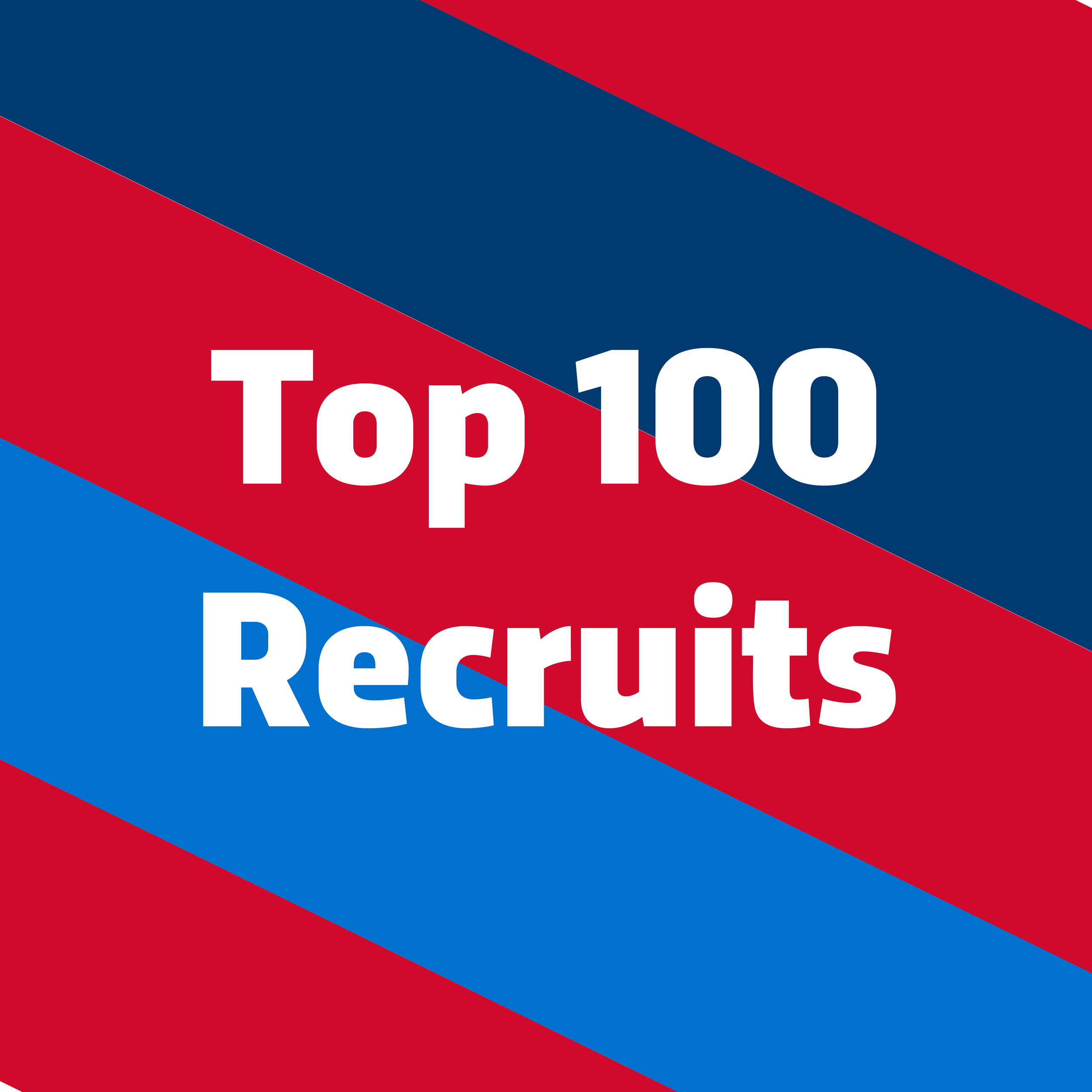 top 100 college football recruits