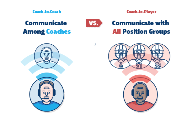 Coach to Coach vs. Coach to Player Communication