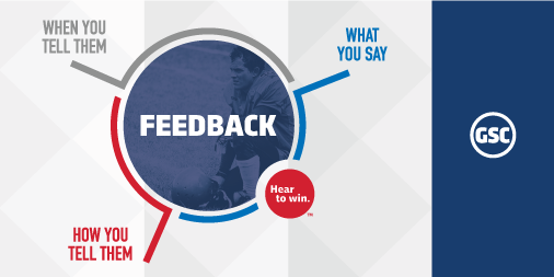Coach to player feedback diagram