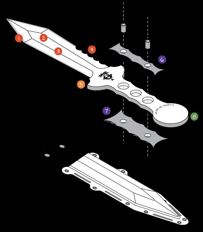 USGladius Knife Design