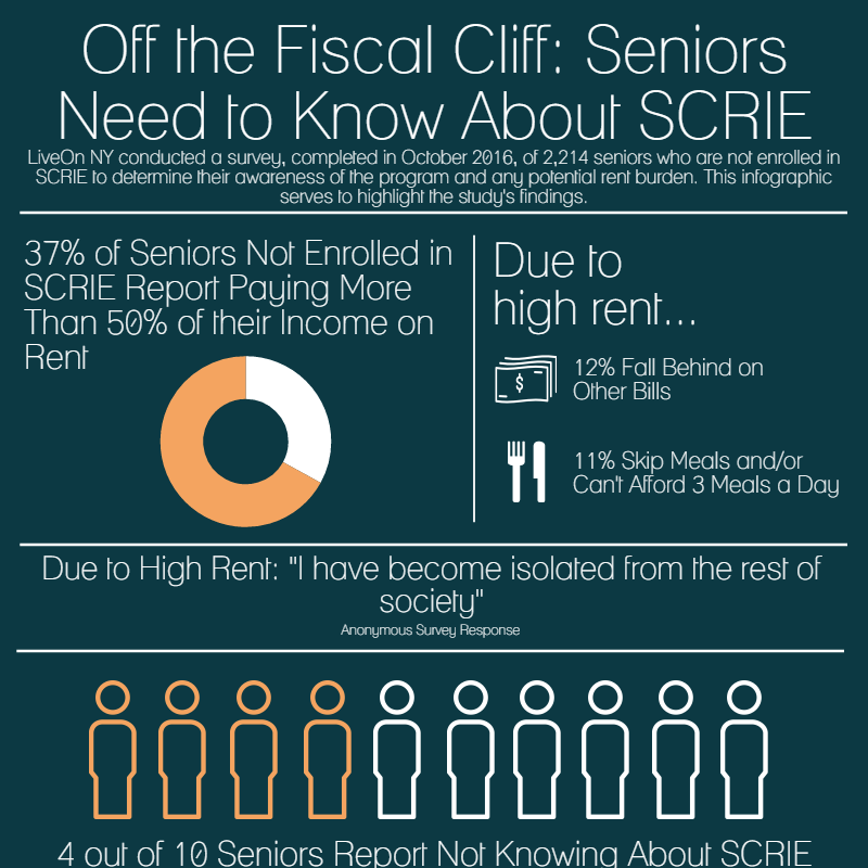 Off SCRIE Infographic.png