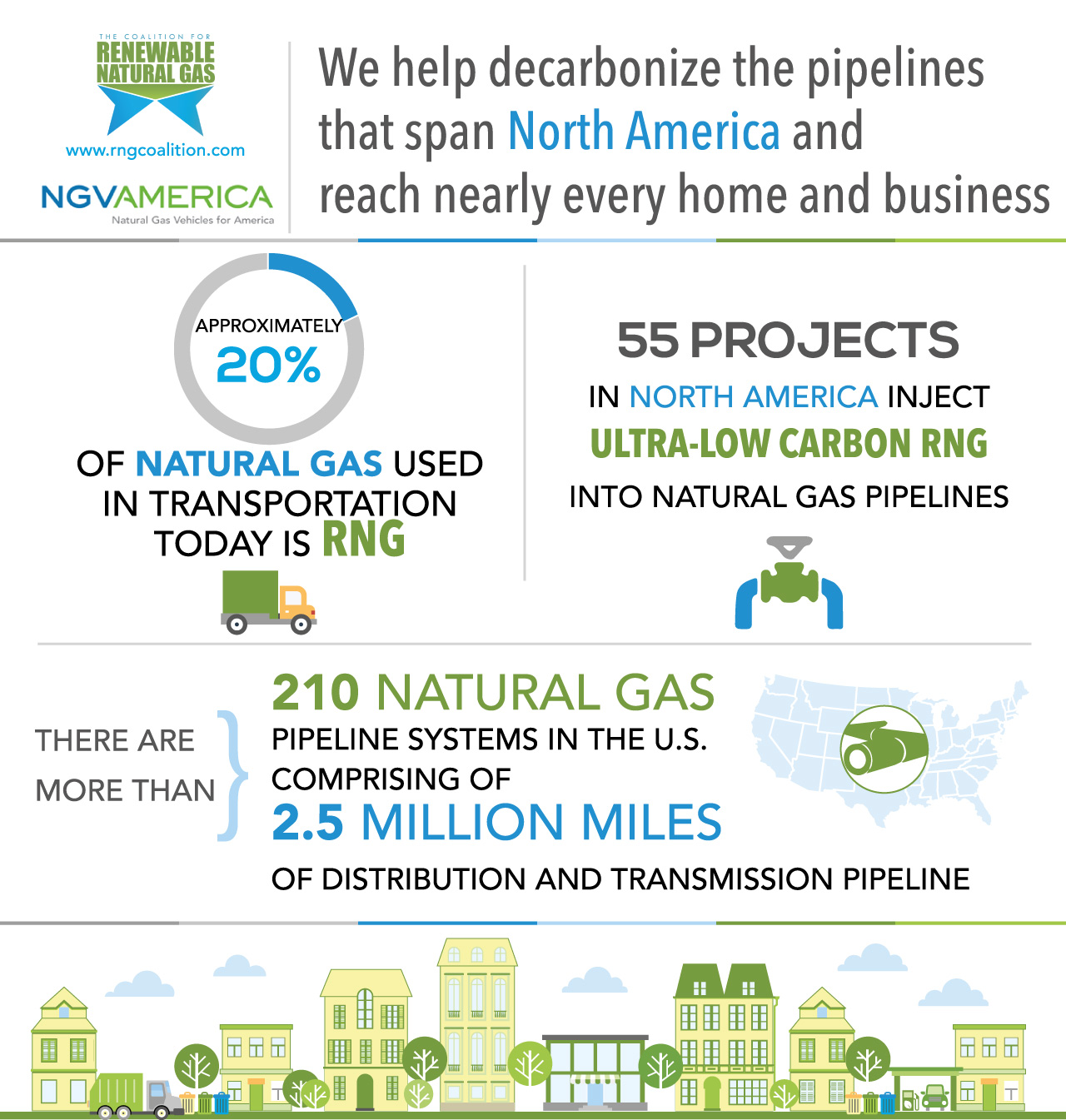 02-FUEL-AND-ENVIRONMENT-INFOGRAPHIC-FINAL.jpg