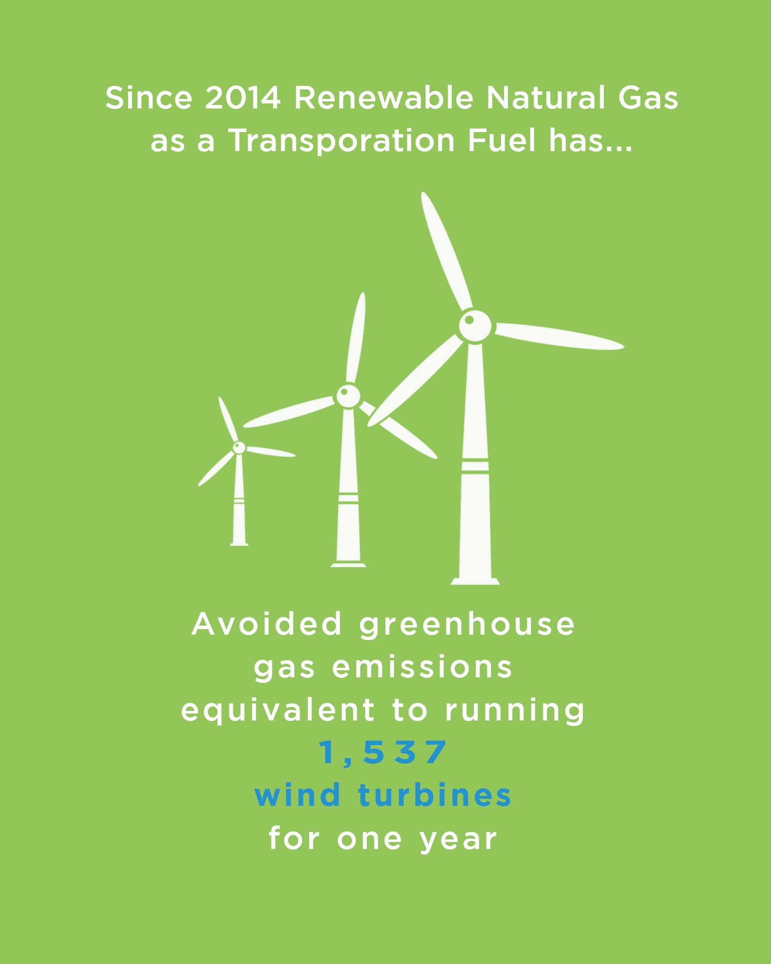 Wind Turbines4x5 copy.png