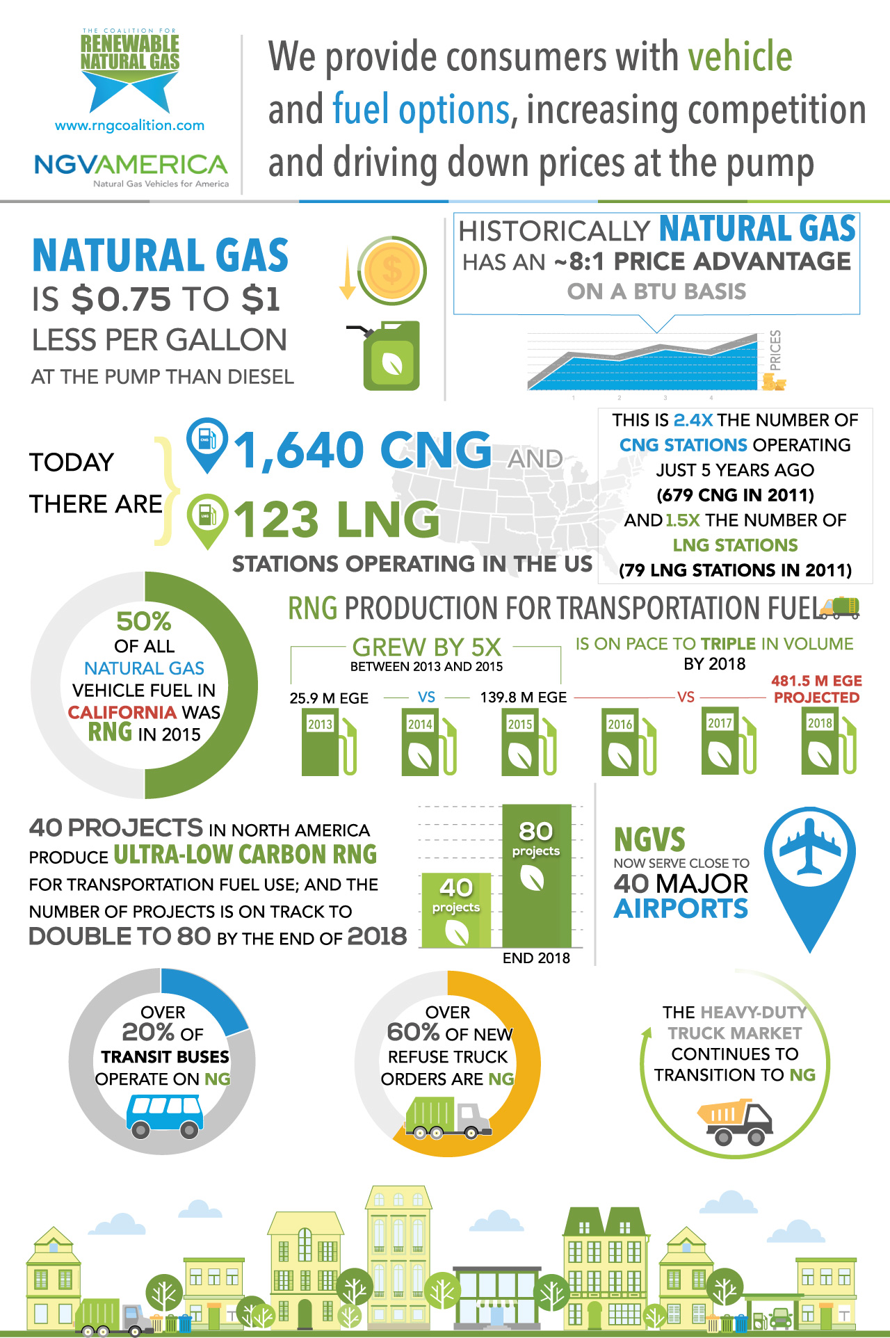 03-FUEL-AND-ENVIRONMENT-INFOGRAPHIC-FINAL.jpg