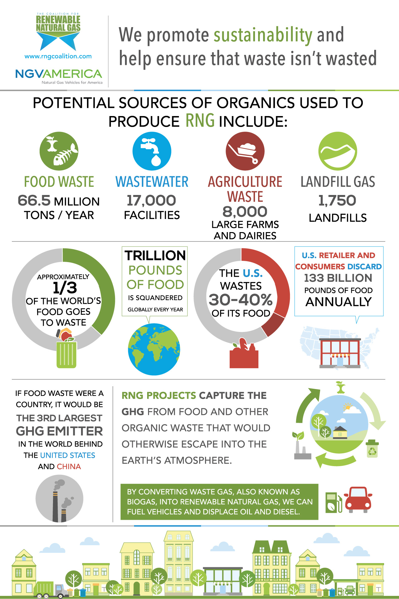 05-FUEL-AND-ENVIRONMENT-INFOGRAPHIC-FINAL.jpg