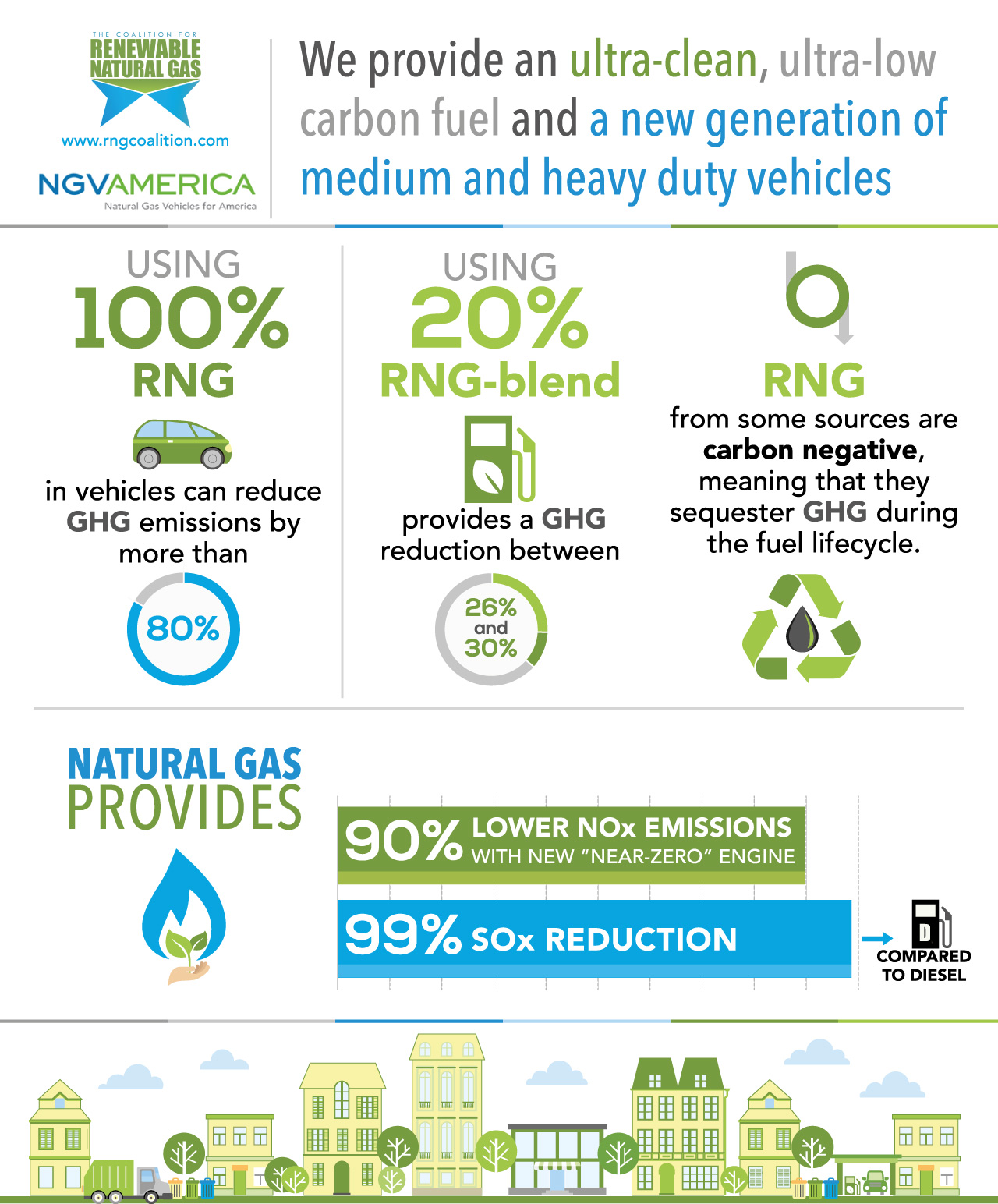 01-FUEL-AND-ENVIRONMENT-INFOGRAPHIC-FINAL.jpg