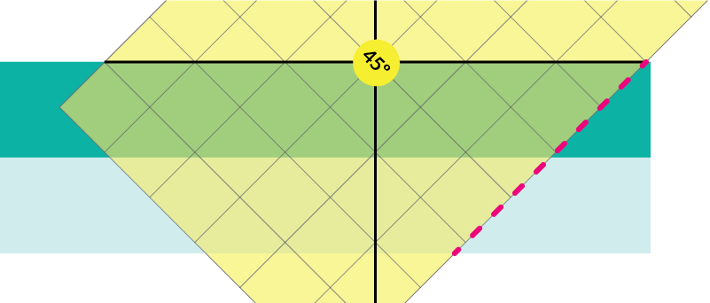 How to Strip Piece Perfect Diamonds: Illustration showing how to line up a standard quilting ruler to cut the end of the strip unit at a 45 degree angle.