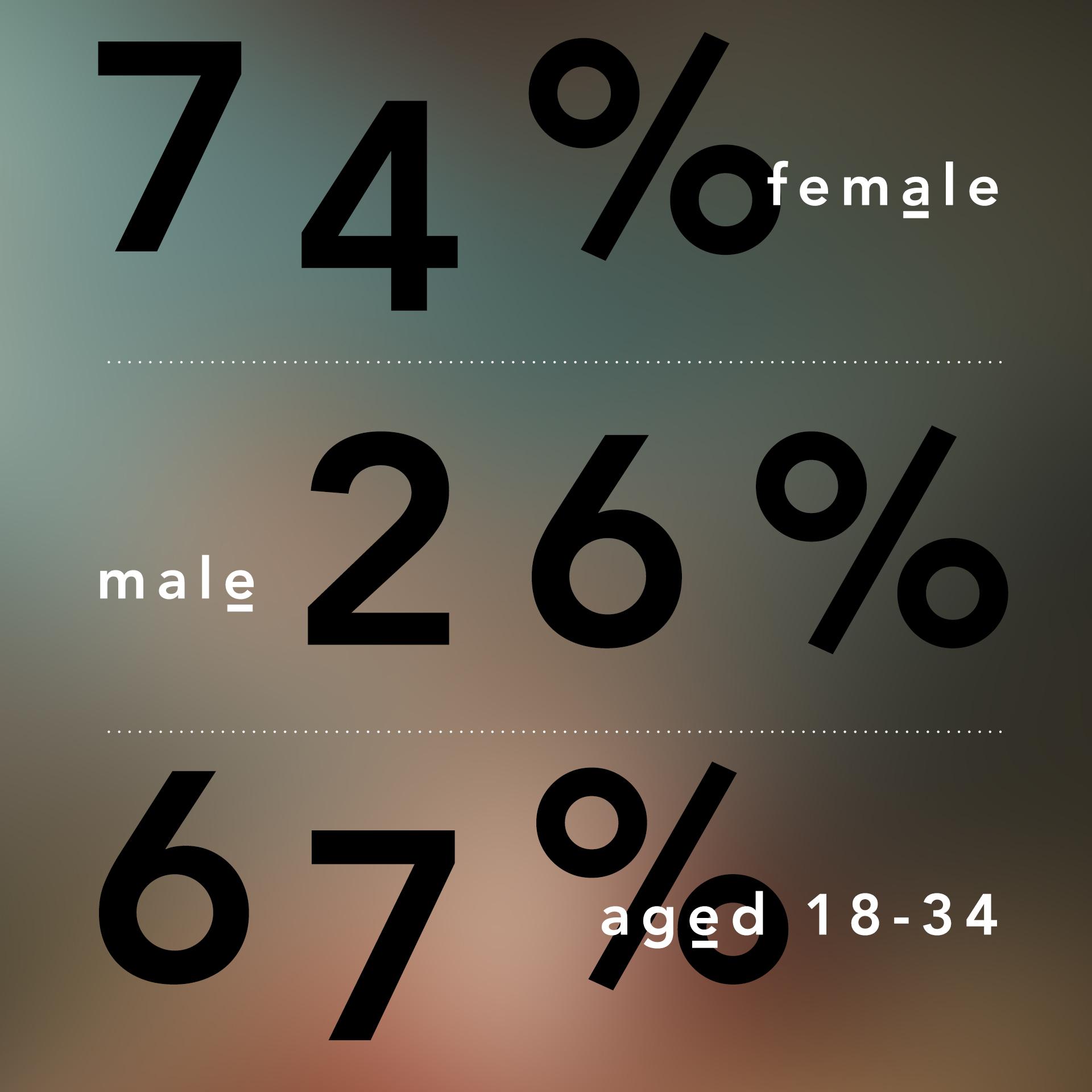 Stats02.jpg