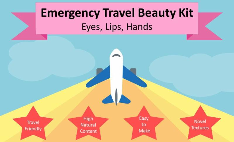 Emergency Travel Beauty Kit Suppliers Day 2019.jpg