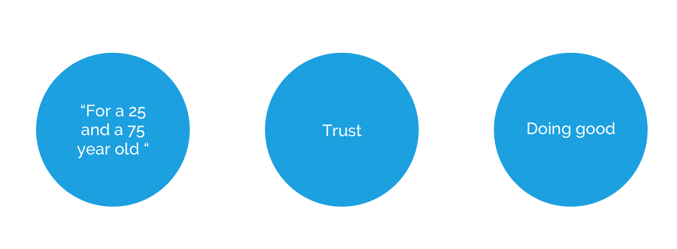Nesterly UX Values.png