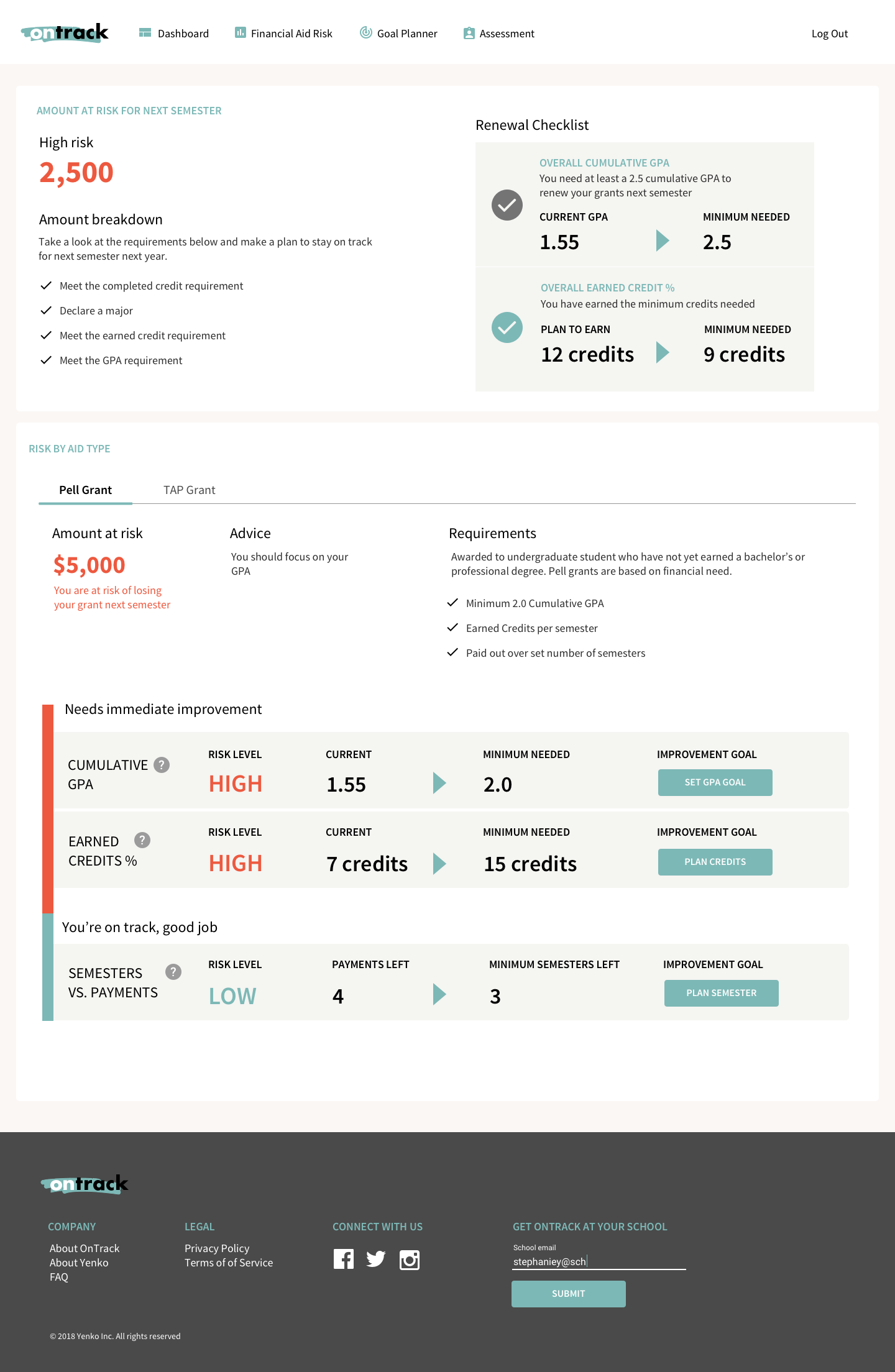 OnTrack Dashboard - The students can identify the areas that they need to focus on to keep their financial aid