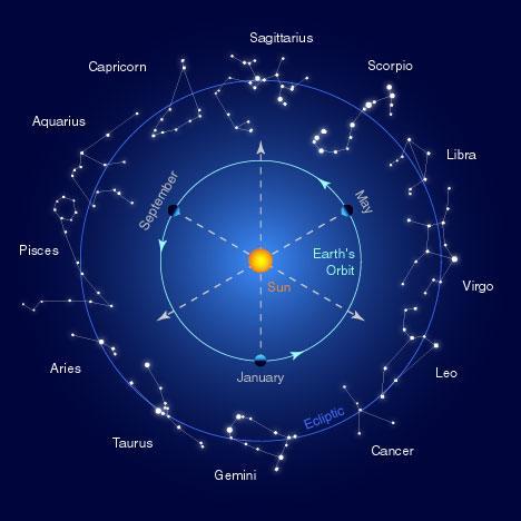 constellations-zodiac.jpg