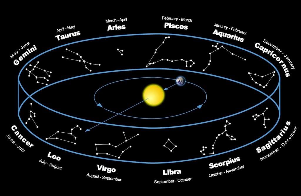 constelaciones-3-1024x668.jpg