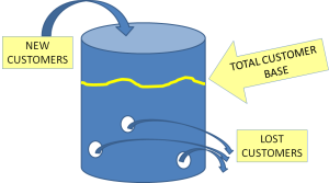 leaky-bucket-theory-300x167.png