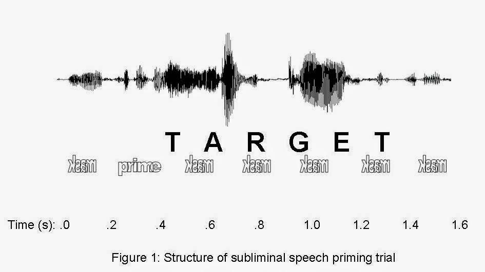 Auditory Masked Priming Image.jpg