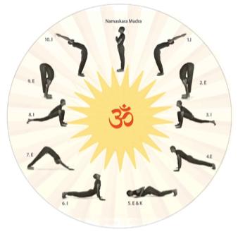 Surya Namaskar Sun Salutations